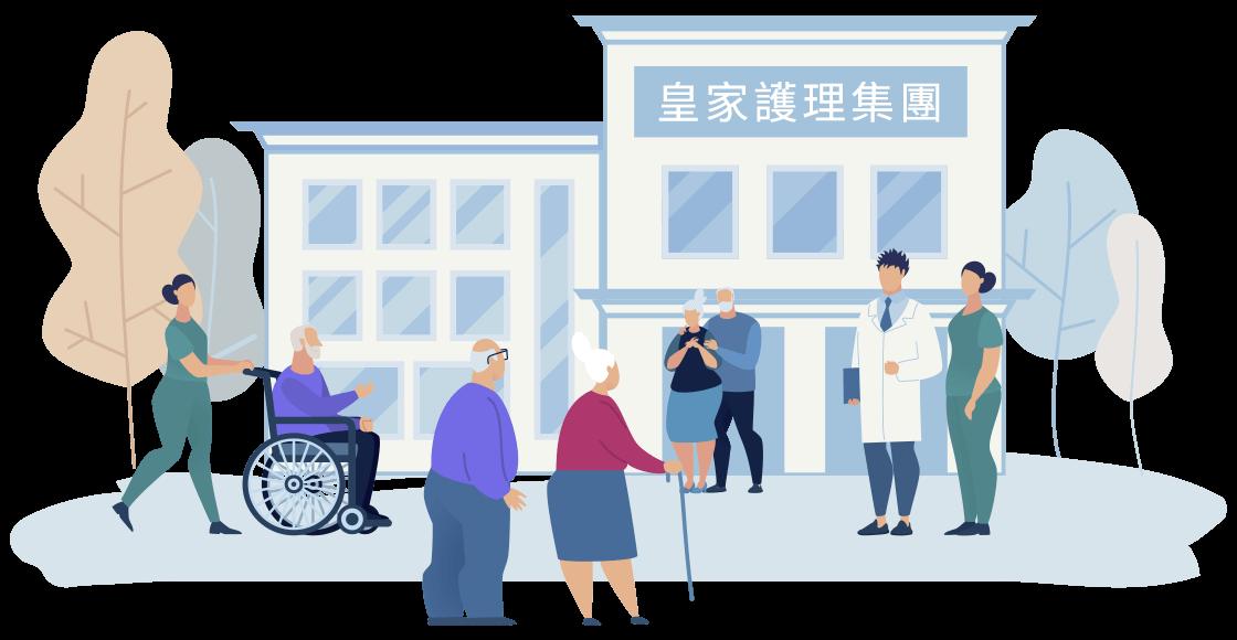 關於皇家護理集團